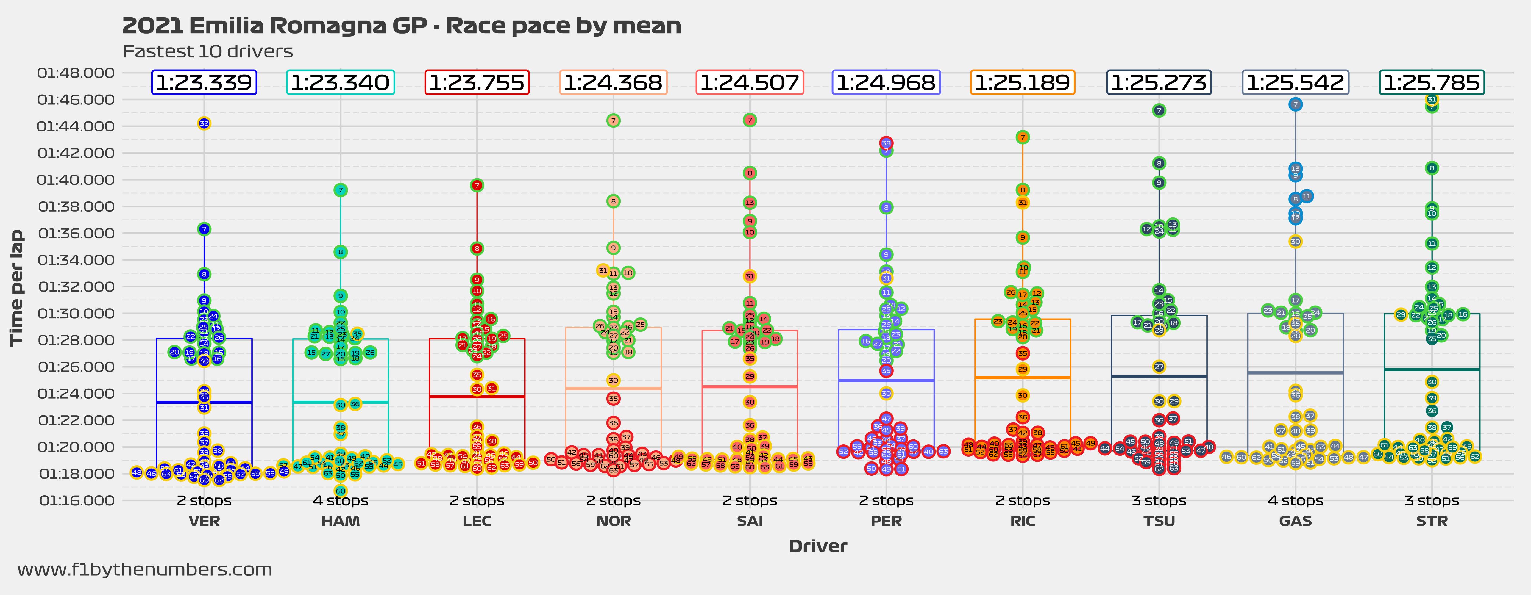 gp2_race_top_10.png